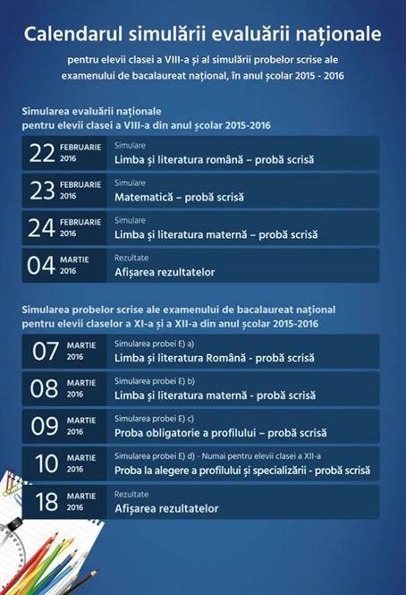 Calendarul simularilor pentru clasele a II-a, a IV-a si a VI-a