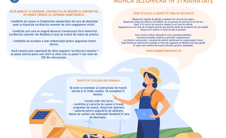 Acțiune de informare și constientizare a cetățenilor români aflați în căutarea unui loc de muncă în străinătate