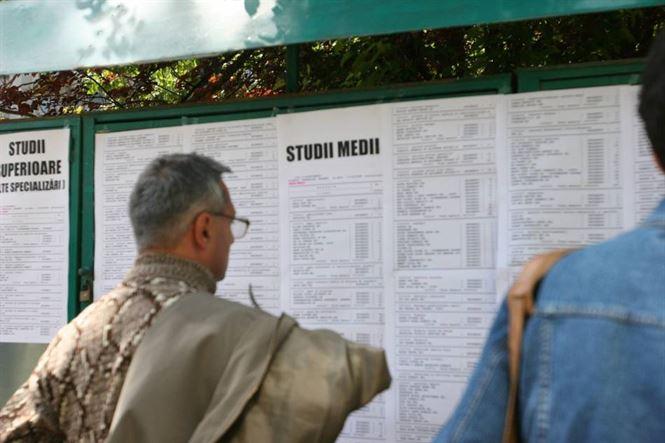 AJOFM Braila a comunicat astazi 113 locuri de munca vacante