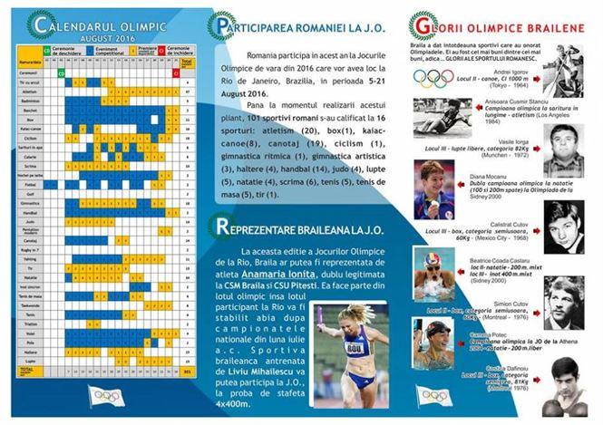Calendarul olimpic Rio 2016