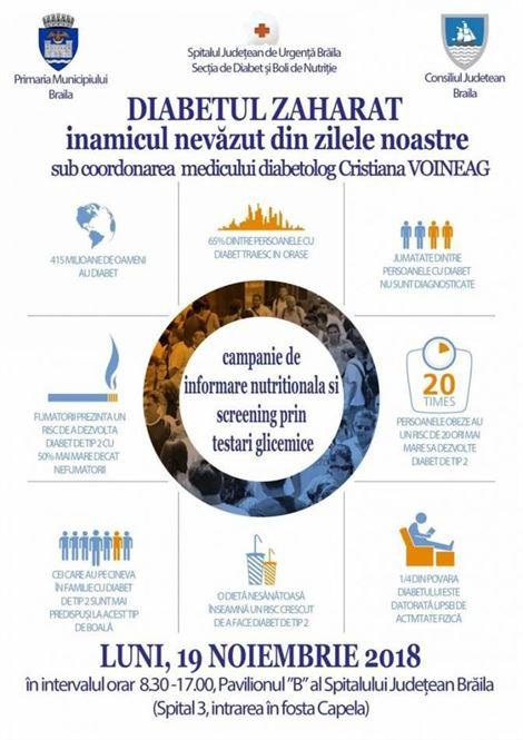 Campanie de Prevenție a Diabetului Zaharat