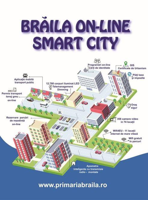 Brăila a primit Trofeul de excelență Smart City